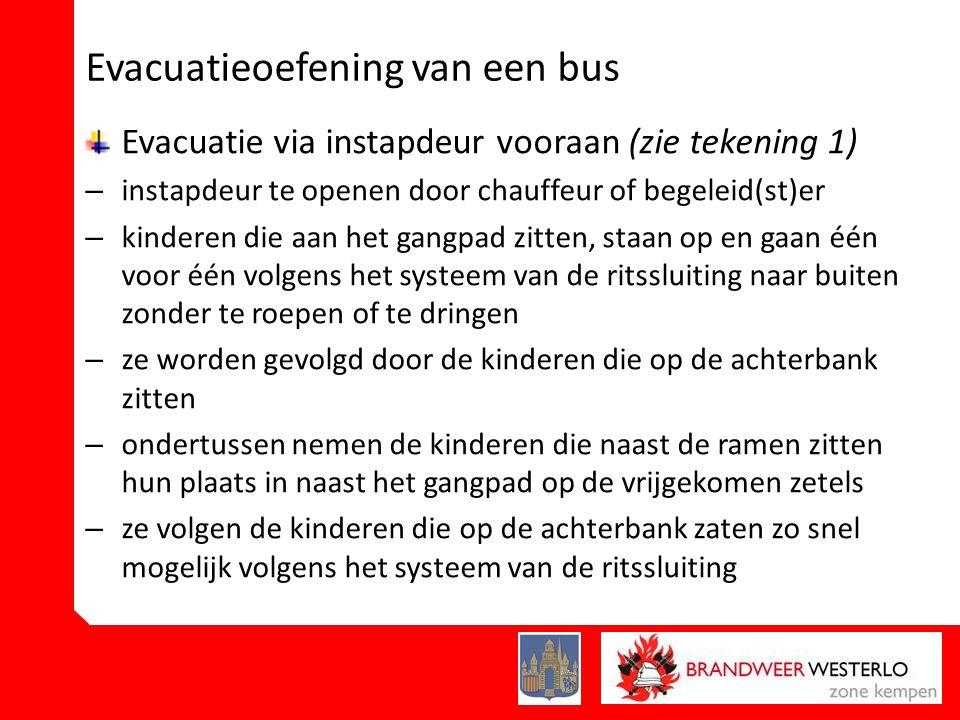 Evacuatieoefening van een bus Evacuatie via instapdeur vooraan (zie tekening 1) – instapdeur te openen door chauffeur of begeleid(st)er – kinderen die aan het gangpad zitten, staan op en gaan één voor één volgens het systeem van de ritssluiting naar buiten zonder te roepen of te dringen – ze worden gevolgd door de kinderen die op de achterbank zitten – ondertussen nemen de kinderen die naast de ramen zitten hun plaats in naast het gangpad op de vrijgekomen zetels – ze volgen de kinderen die op de achterbank zaten zo snel mogelijk volgens het systeem van de ritssluiting