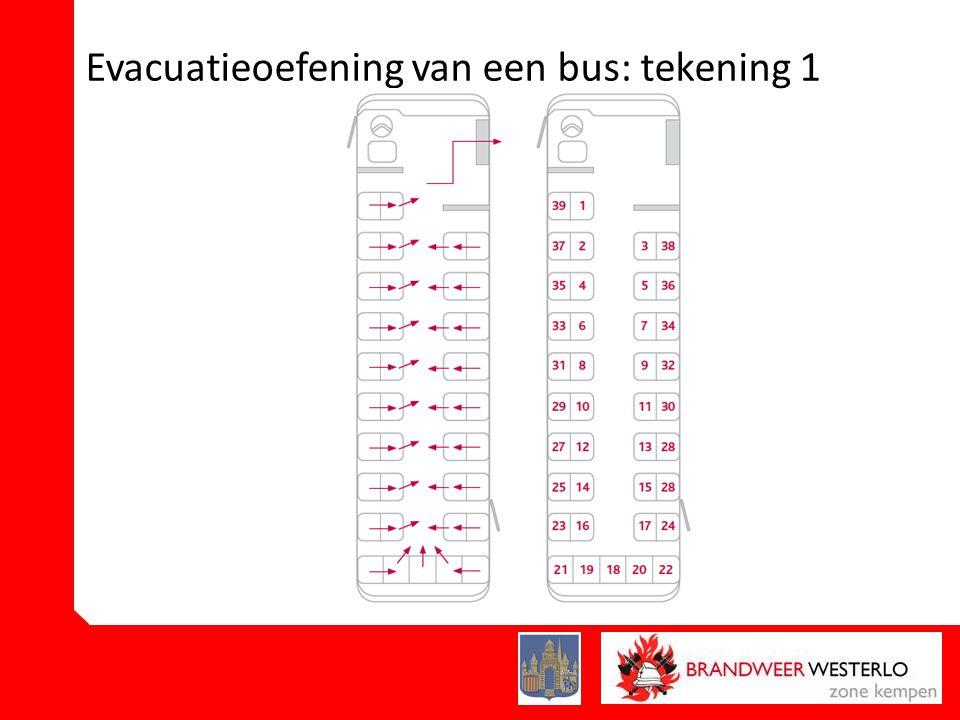 Evacuatieoefening van een bus: tekening 1