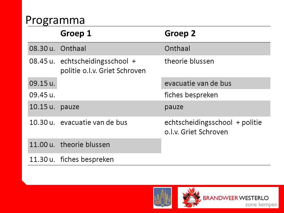 Programma Groep 1Groep 2 08.30 u.Onthaal 08.45 u.echtscheidingsschool + politie o.l.v.