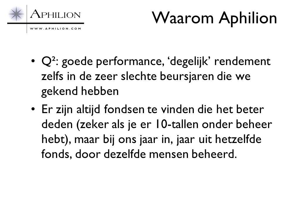 Waarom Aphilion •Q²: goede performance, 'degelijk' rendement zelfs in de zeer slechte beursjaren die we gekend hebben •Er zijn altijd fondsen te vinde
