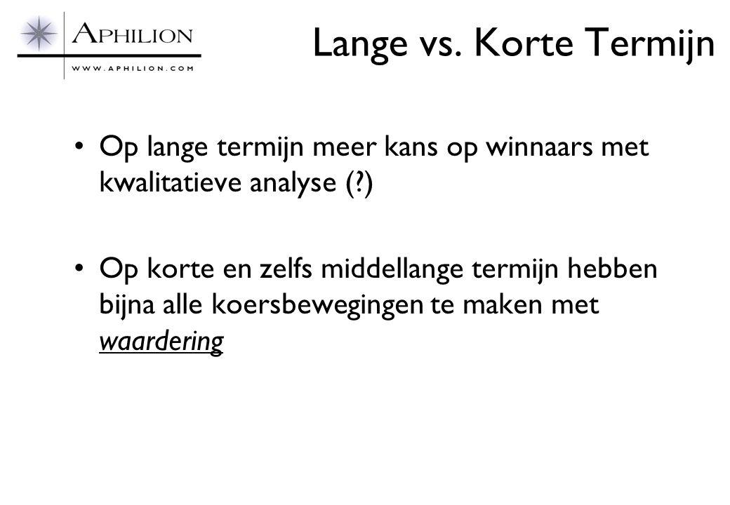 Lange vs. Korte Termijn •Op lange termijn meer kans op winnaars met kwalitatieve analyse (?) •Op korte en zelfs middellange termijn hebben bijna alle