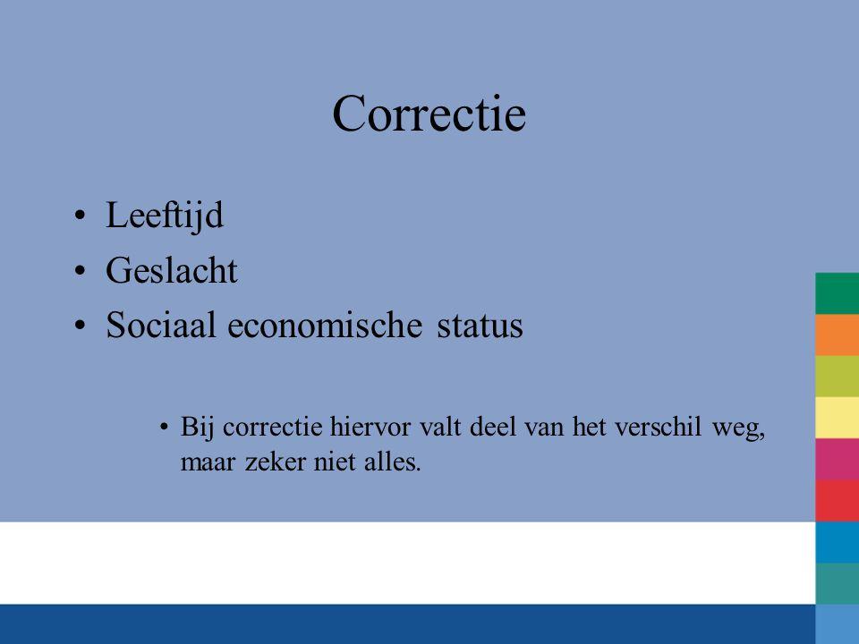 Correctie •Leeftijd •Geslacht •Sociaal economische status •Bij correctie hiervor valt deel van het verschil weg, maar zeker niet alles.