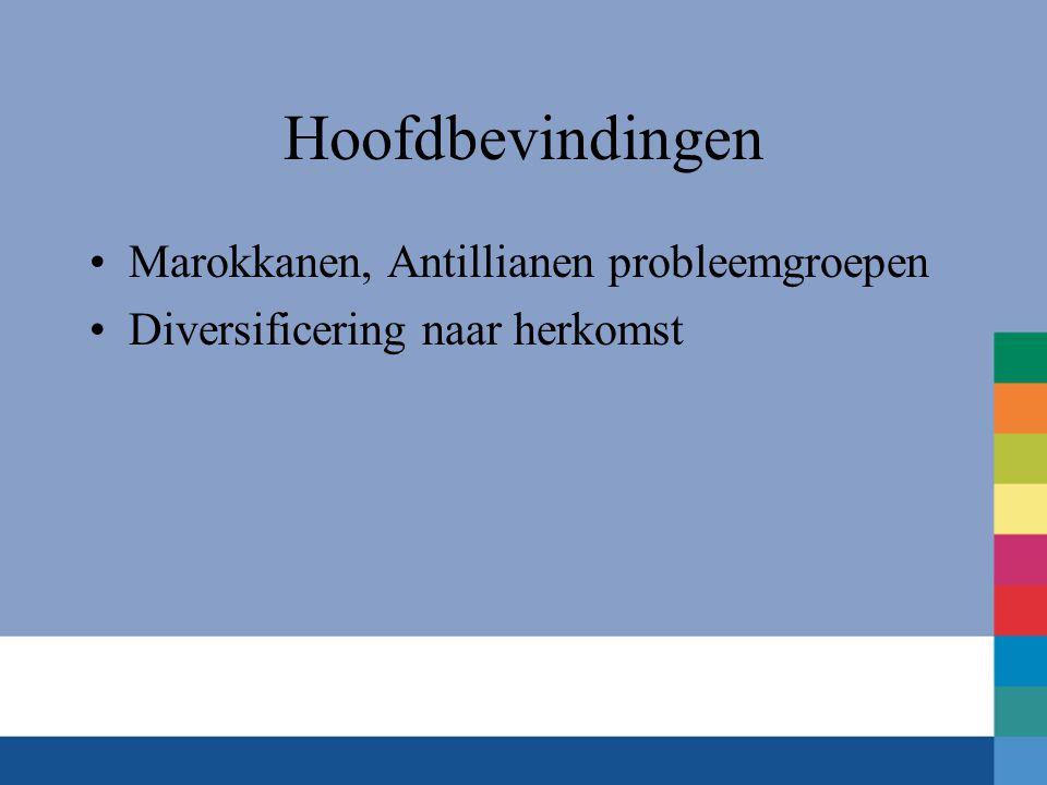 Hoofdbevindingen •Marokkanen, Antillianen probleemgroepen •Diversificering naar herkomst
