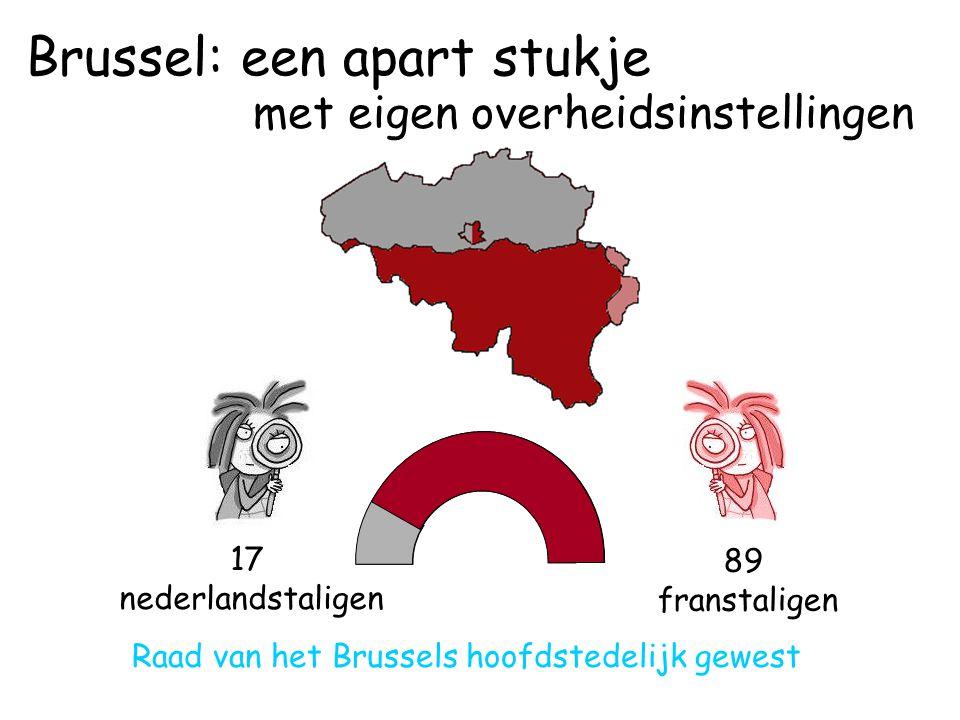 Raad van het Brussels hoofdstedelijk gewest 17 nederlandstaligen 89 franstaligen Brussel: een apart stukje met eigen overheidsinstellingen
