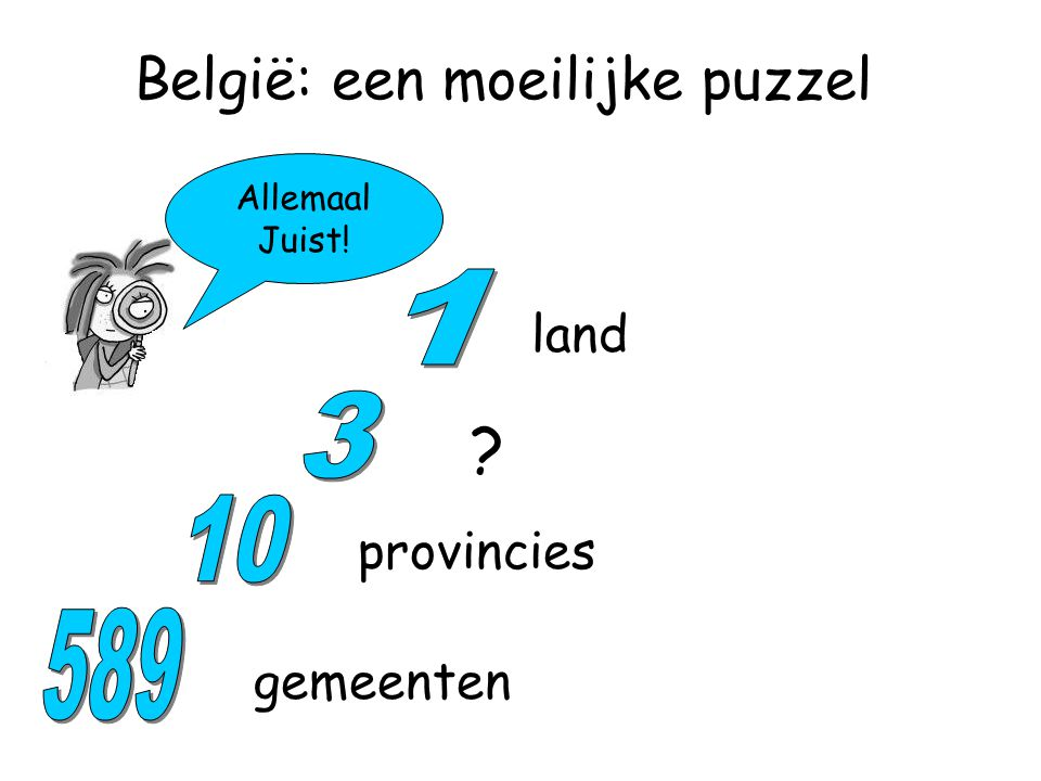 Allemaal Juist! gemeenten provincies België: een moeilijke puzzel land