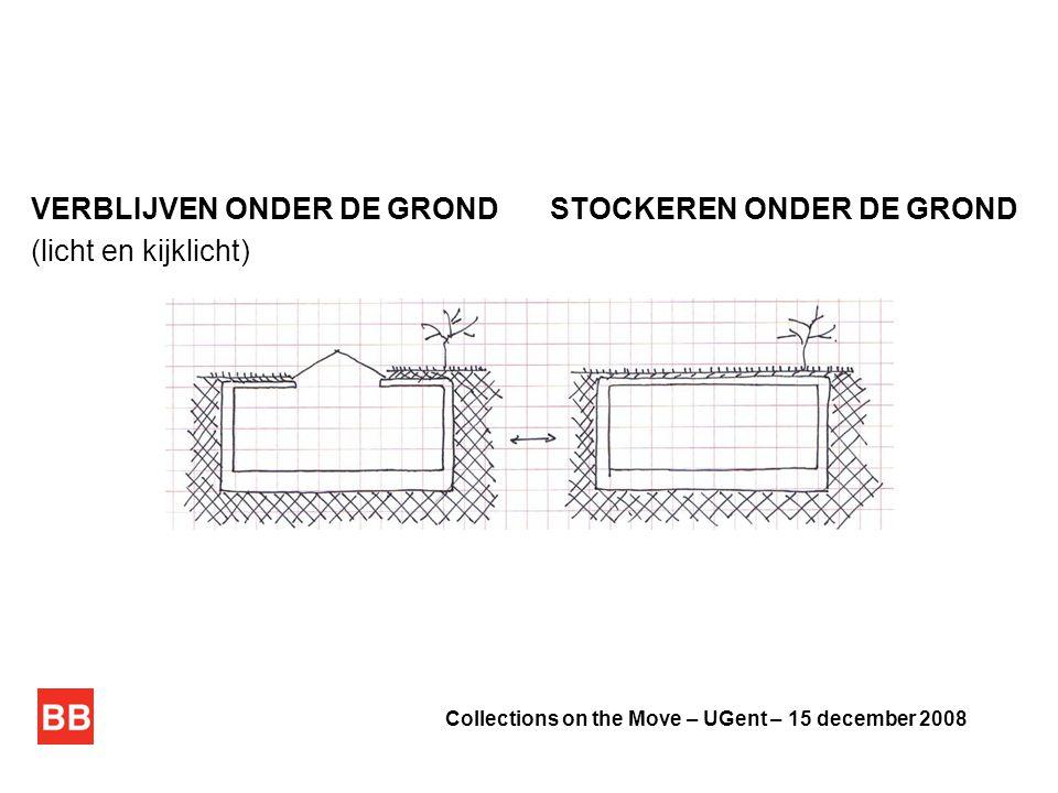 VERBLIJVEN ONDER DE GROND (licht en kijklicht) STOCKEREN ONDER DE GROND Collections on the Move – UGent – 15 december 2008