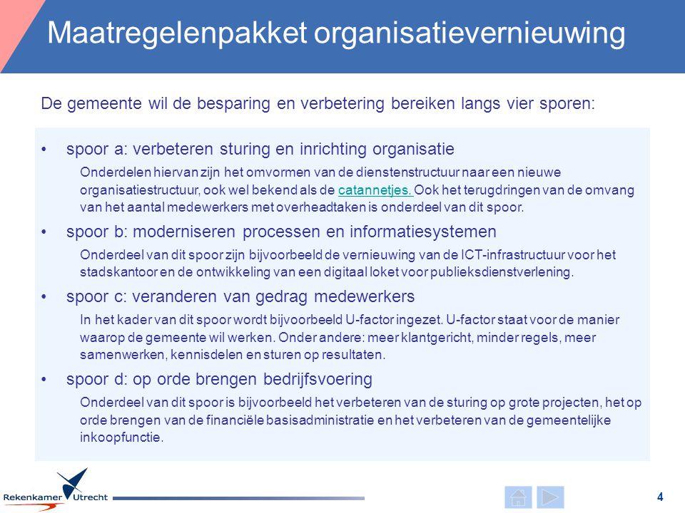 Maatregelenpakket organisatievernieuwing 4 De gemeente wil de besparing en verbetering bereiken langs vier sporen: •spoor a: verbeteren sturing en inr