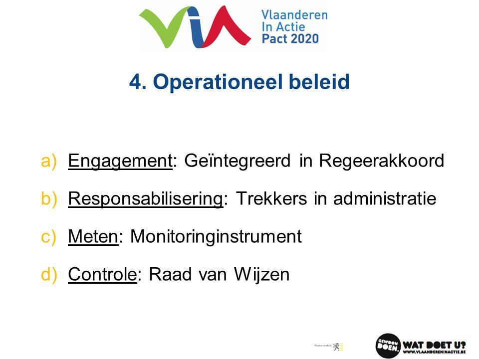 4. Operationeel beleid a)Engagement: Geïntegreerd in Regeerakkoord b)Responsabilisering: Trekkers in administratie c)Meten: Monitoringinstrument d)Con