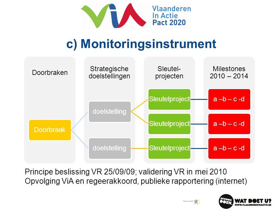 c) Monitoringsinstrument Milestones 2010 – 2014 Sleutel- projecten Strategische doelstellingen Doorbraken DoorbraakdoelstellingSleutelprojecta –b – c
