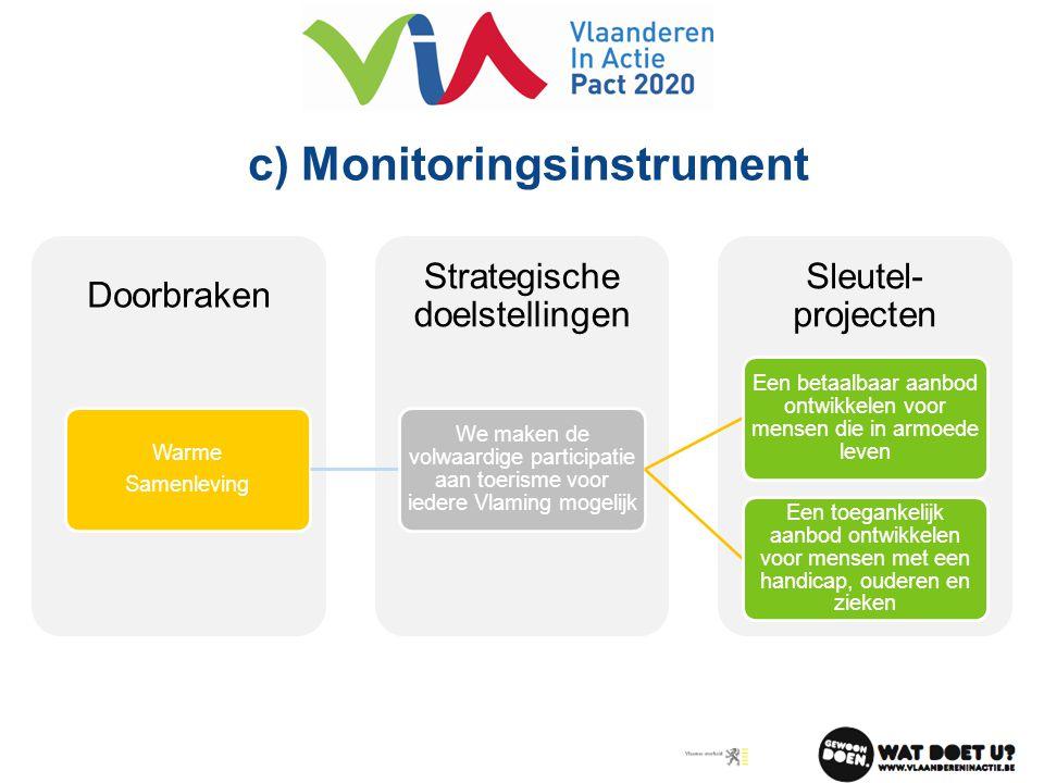 c) Monitoringsinstrument Sleutel- projecten Strategische doelstellingen Doorbraken Warme Samenleving We maken de volwaardige participatie aan toerisme