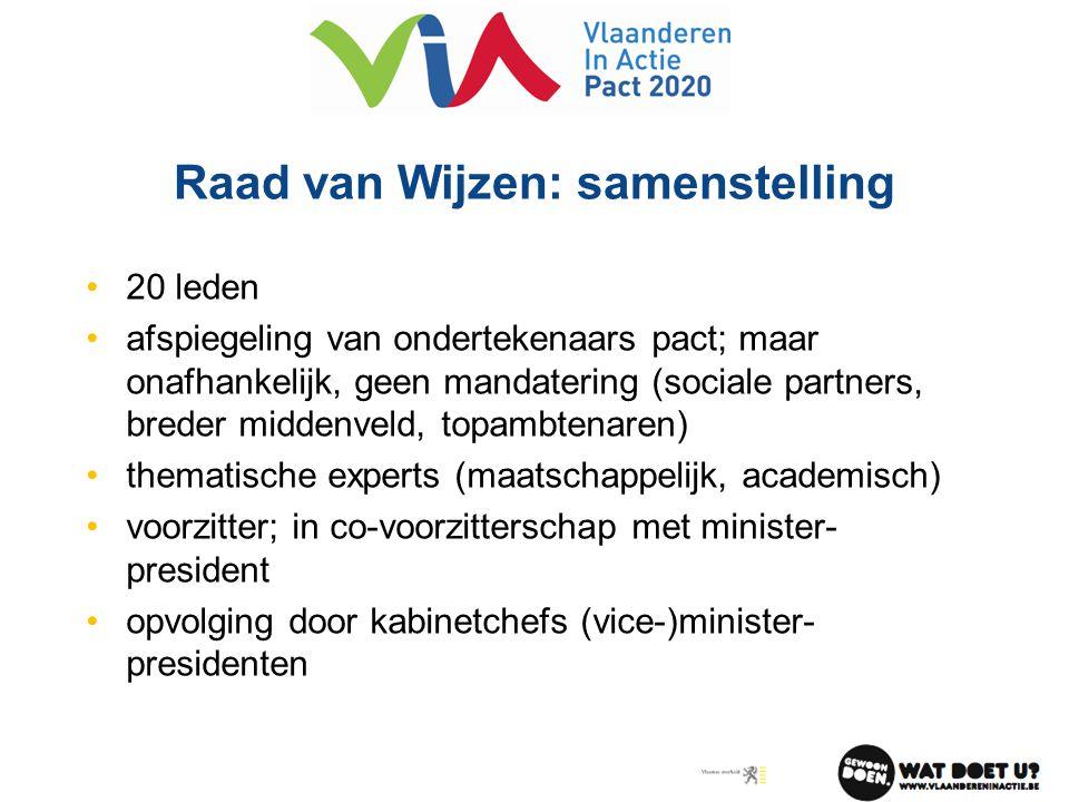 Raad van Wijzen: samenstelling •20 leden •afspiegeling van ondertekenaars pact; maar onafhankelijk, geen mandatering (sociale partners, breder middenv