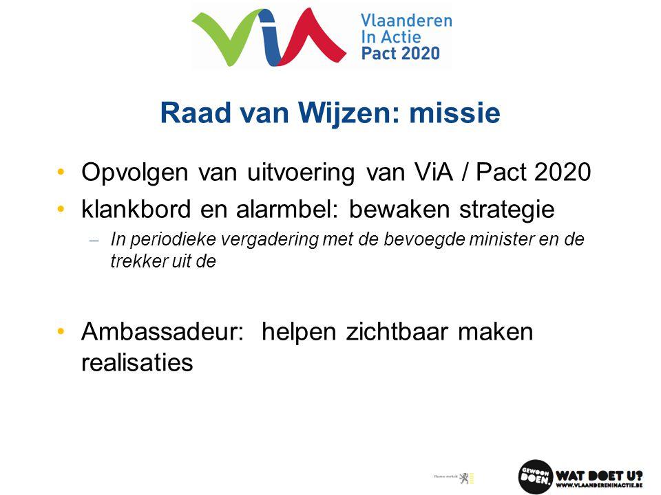 Raad van Wijzen: missie •Opvolgen van uitvoering van ViA / Pact 2020 •klankbord en alarmbel: bewaken strategie – In periodieke vergadering met de bevo