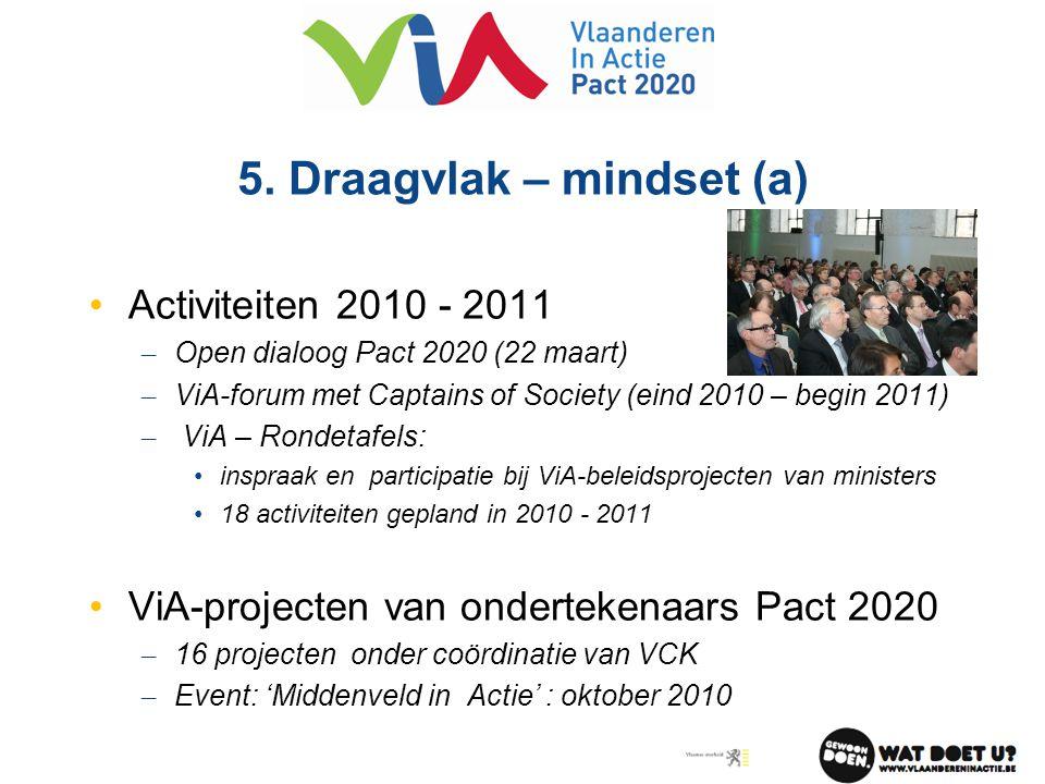 5. Draagvlak – mindset (a) •Activiteiten 2010 - 2011 – Open dialoog Pact 2020 (22 maart) – ViA-forum met Captains of Society (eind 2010 – begin 2011)