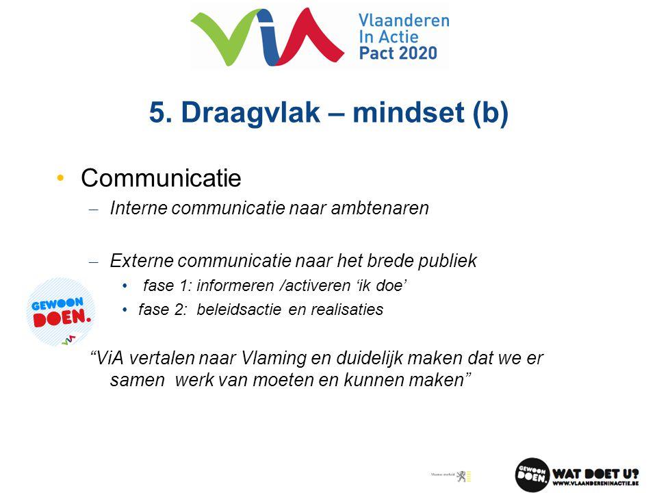 5. Draagvlak – mindset (b) •Communicatie – Interne communicatie naar ambtenaren – Externe communicatie naar het brede publiek • fase 1: informeren /ac