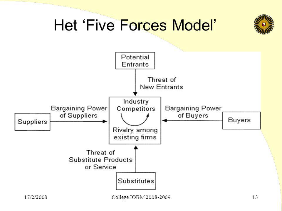 17/2/2008College IOBM 2008-200913 Het 'Five Forces Model'