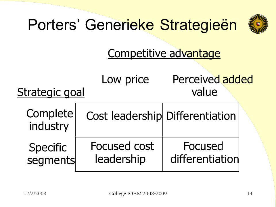 17/2/2008College IOBM 2008-200914 Porters' Generieke Strategieën Competitive advantage Strategic goal Low pricePerceived added value Complete industry Cost leadershipDifferentiation Specific segments Focused cost leadership Focused differentiation