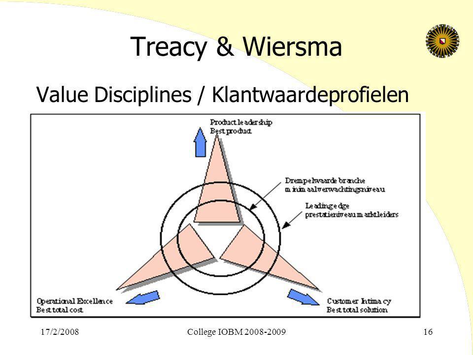 17/2/2008College IOBM 2008-200916 Treacy & Wiersma Value Disciplines / Klantwaardeprofielen