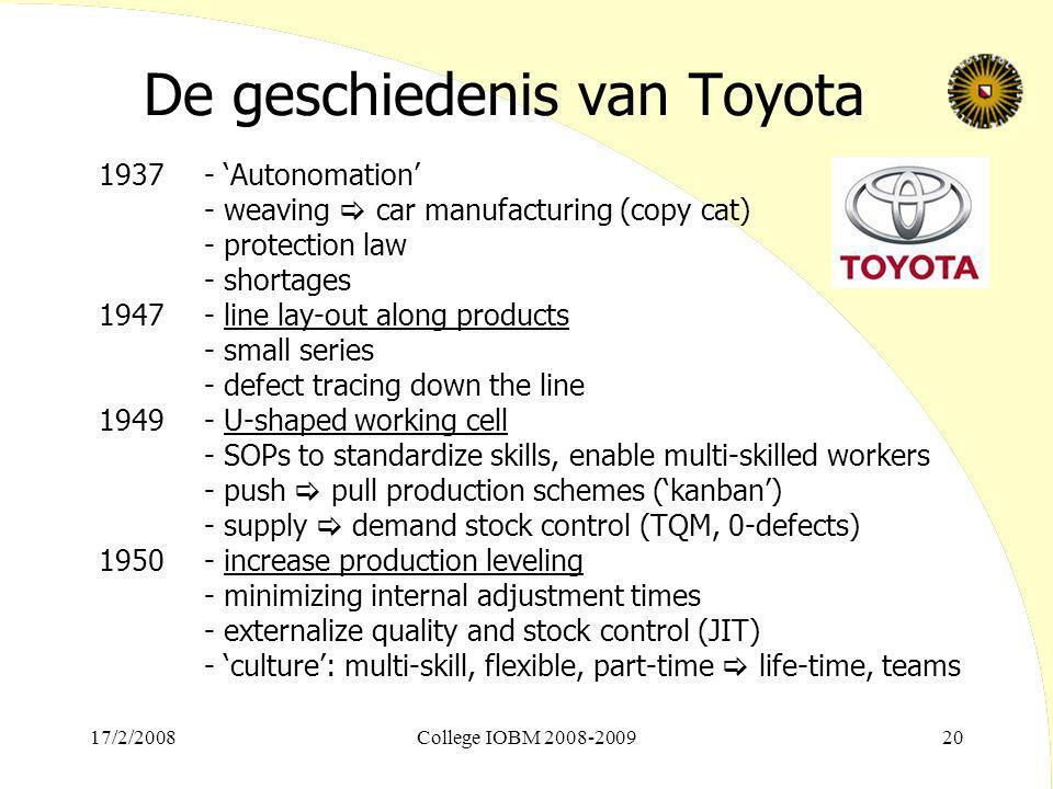 17/2/2008College IOBM 2008-200920 De geschiedenis van Toyota 1937- 'Autonomation' - weaving  car manufacturing (copy cat) - protection law - shortage