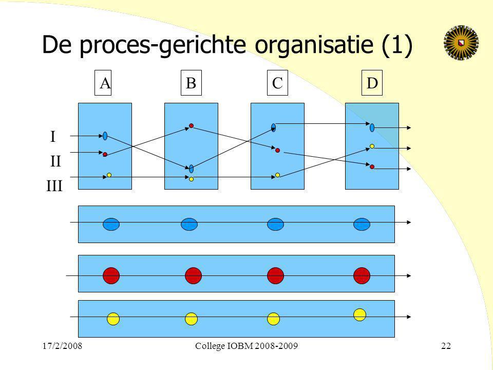 17/2/2008College IOBM 2008-200922 De proces-gerichte organisatie (1) ABCD I II III