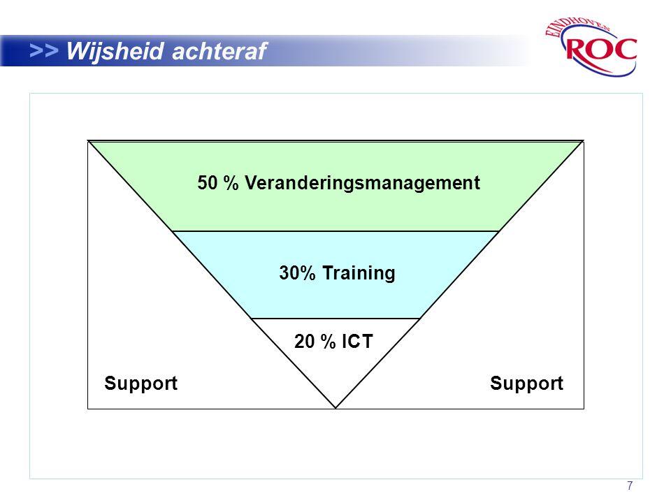 7 >> Wijsheid achteraf 50 % Veranderingsmanagement 30% Training Support 20 % ICT