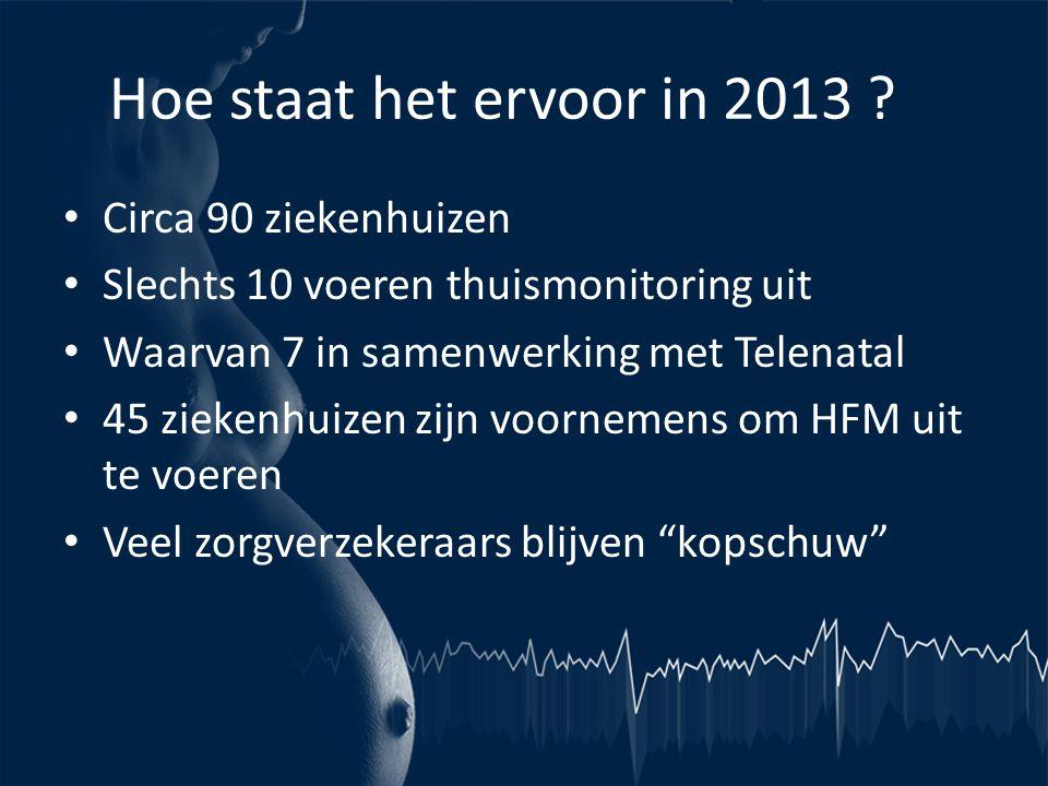 Hoe staat het ervoor in 2013 ? • Circa 90 ziekenhuizen • Slechts 10 voeren thuismonitoring uit • Waarvan 7 in samenwerking met Telenatal • 45 ziekenhu
