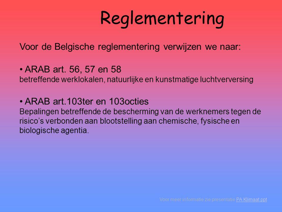 Reglementering Voor de Belgische reglementering verwijzen we naar: • ARAB art. 56, 57 en 58 betreffende werklokalen, natuurlijke en kunstmatige luchtv