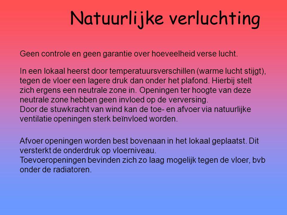Natuurlijke verluchting Geen controle en geen garantie over hoeveelheid verse lucht. In een lokaal heerst door temperatuursverschillen (warme lucht st