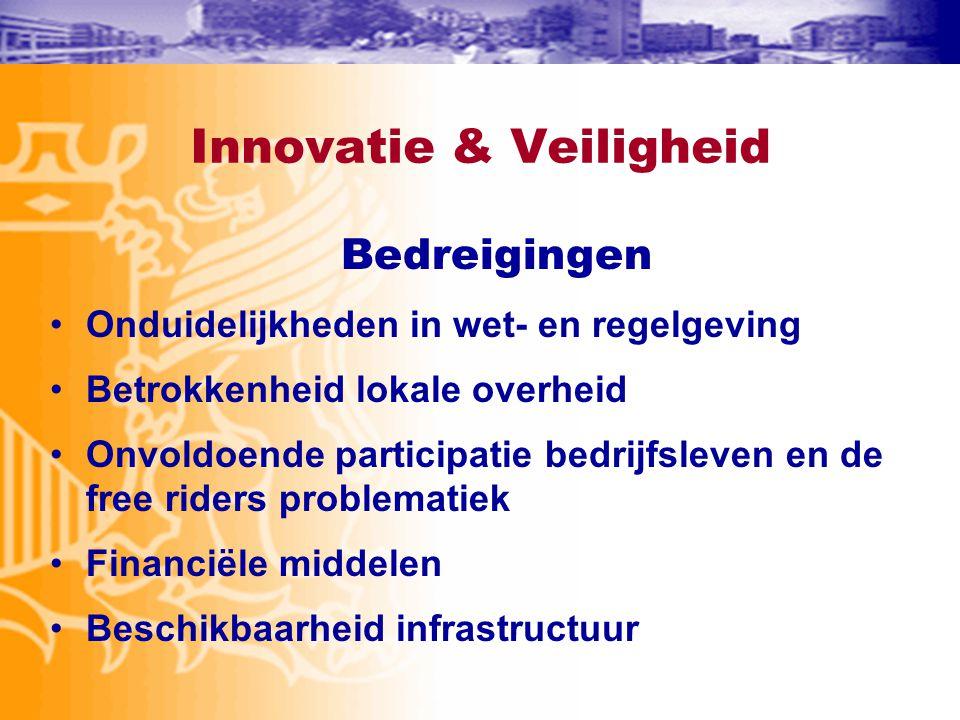 Innovatie & Veiligheid Bedreigingen •Onduidelijkheden in wet- en regelgeving •Betrokkenheid lokale overheid •Onvoldoende participatie bedrijfsleven en