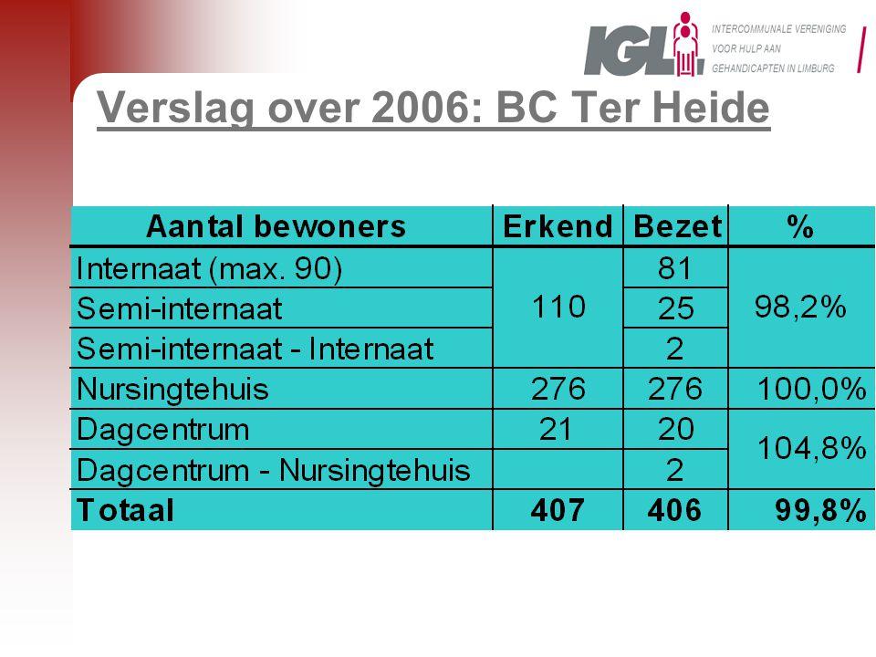 Verslag over 2006: BC Ter Heide