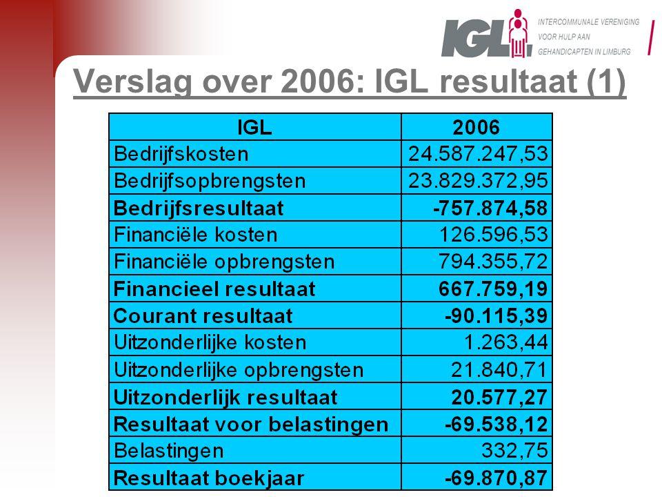 Verslag over 2006: IGL resultaat (1)