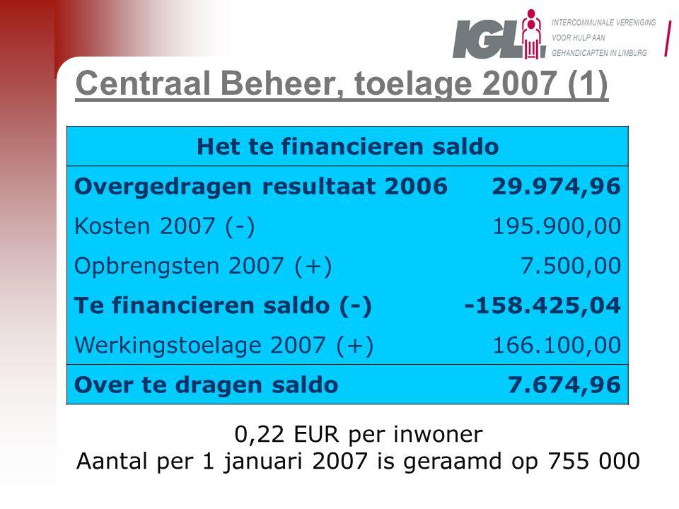 Centraal Beheer, toelage 2007 (1) 0,22 EUR per inwoner Aantal per 1 januari 2007 is geraamd op 755 000 Het te financieren saldo Overgedragen resultaat 200629.974,96 Kosten 2007 (-)195.900,00 Opbrengsten 2007 (+)7.500,00 Te financieren saldo (-)-158.425,04 Werkingstoelage 2007 (+)166.100,00 Over te dragen saldo7.674,96