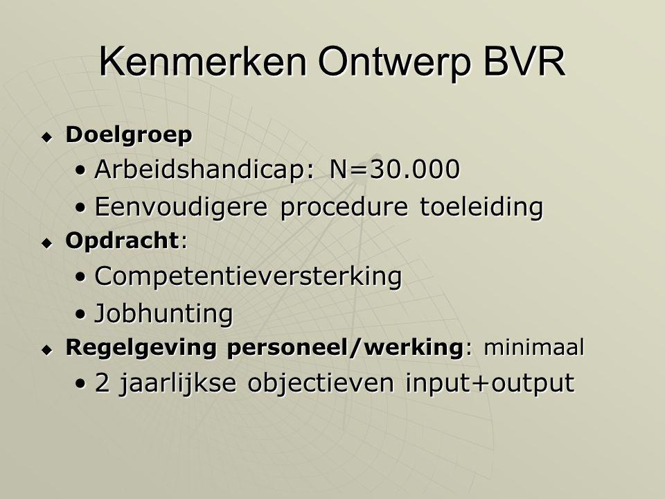 Kenmerken Ontwerp BVR  Doelgroep •Arbeidshandicap: N=30.000 •Eenvoudigere procedure toeleiding  Opdracht: •Competentieversterking •Jobhunting  Rege