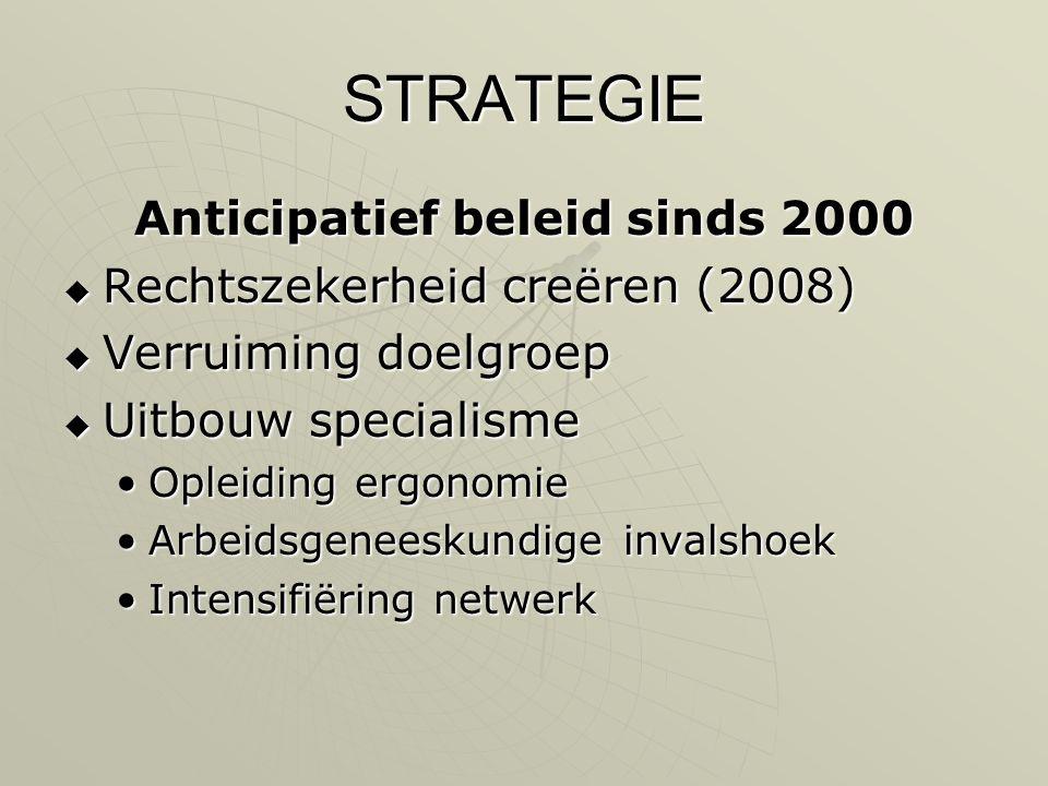 STRATEGIE Anticipatief beleid sinds 2000  Rechtszekerheid creëren (2008)  Verruiming doelgroep  Uitbouw specialisme •Opleiding ergonomie •Arbeidsgeneeskundige invalshoek •Intensifiëring netwerk