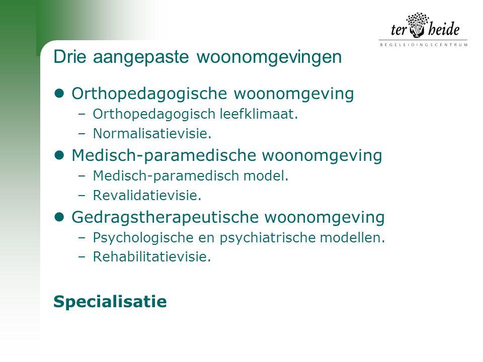 Drie aangepaste woonomgevingen  Orthopedagogische woonomgeving –Orthopedagogisch leefklimaat. –Normalisatievisie.  Medisch-paramedische woonomgeving