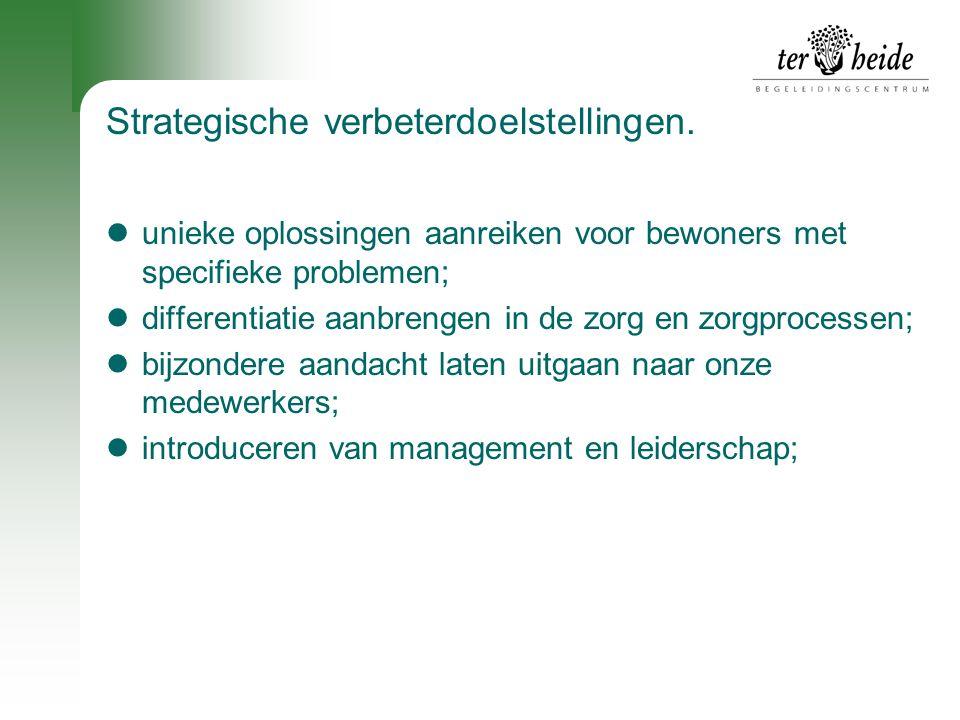 Strategische verbeterdoelstellingen.  unieke oplossingen aanreiken voor bewoners met specifieke problemen;  differentiatie aanbrengen in de zorg en