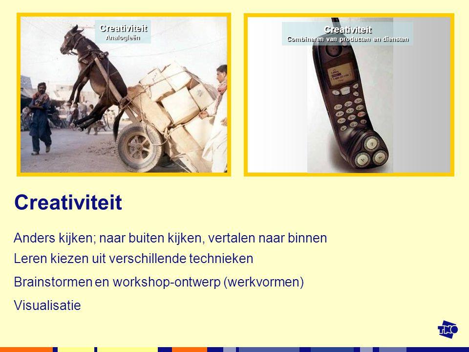 Creativiteit Anders kijken; naar buiten kijken, vertalen naar binnen Leren kiezen uit verschillende technieken Brainstormen en workshop-ontwerp (werkvormen) Visualisatie CreativiteitAnalogieën Creativiteit Combineren van producten en diensten