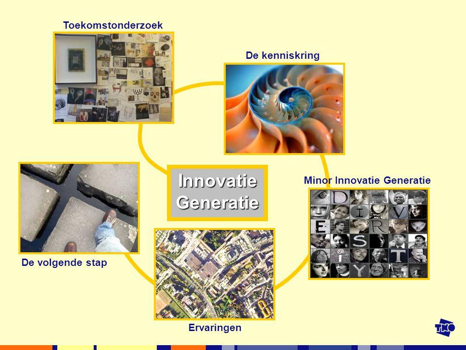 Toekomstonderzoek De kenniskring Minor Innovatie Generatie Ervaringen De volgende stap Innovatie Generatie