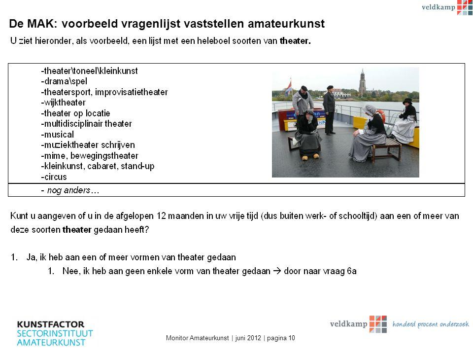 De MAK: voorbeeld vragenlijst vaststellen amateurkunst Monitor Amateurkunst | juni 2012 | pagina 10