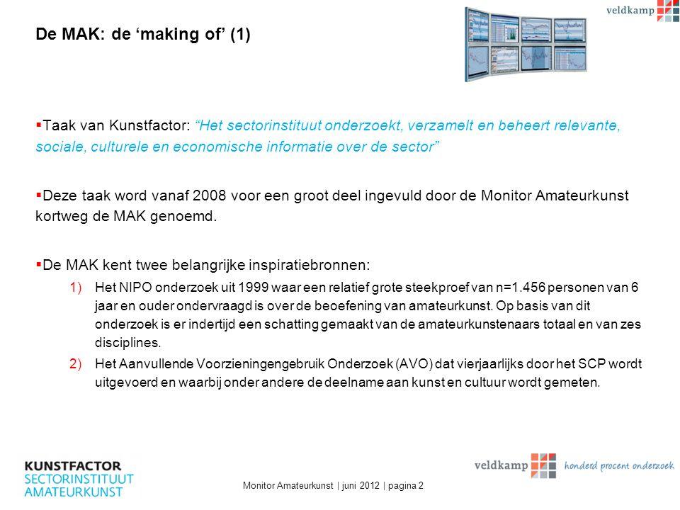 """De MAK: de 'making of' (1)  Taak van Kunstfactor: """"Het sectorinstituut onderzoekt, verzamelt en beheert relevante, sociale, culturele en economische"""