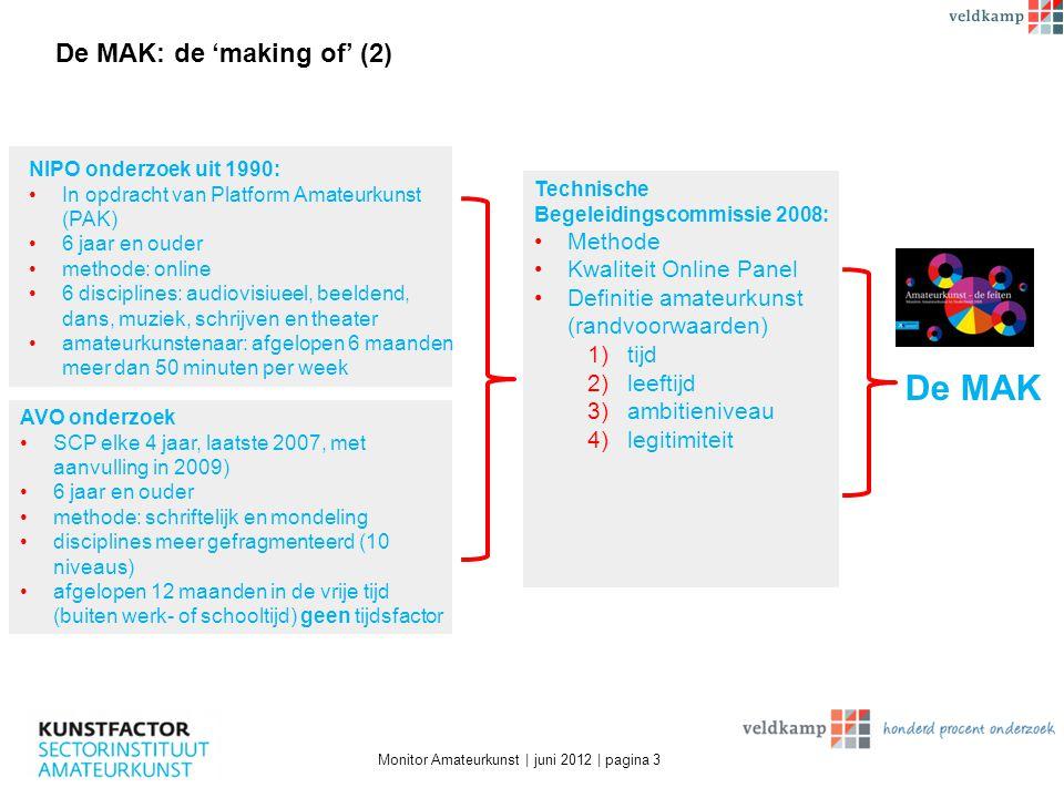 De MAK: de 'making of' (2) Monitor Amateurkunst | juni 2012 | pagina 3 NIPO onderzoek uit 1990: •In opdracht van Platform Amateurkunst (PAK) •6 jaar e