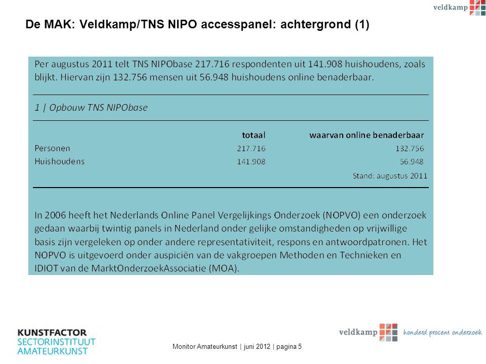 De MAK: Veldkamp/TNS NIPO accesspanel: achtergrond (1) Monitor Amateurkunst | juni 2012 | pagina 5