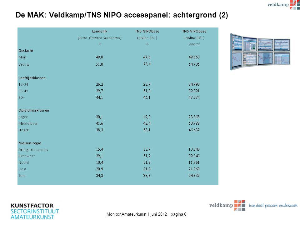 De MAK: Veldkamp/TNS NIPO accesspanel: achtergrond (2) Monitor Amateurkunst | juni 2012 | pagina 6