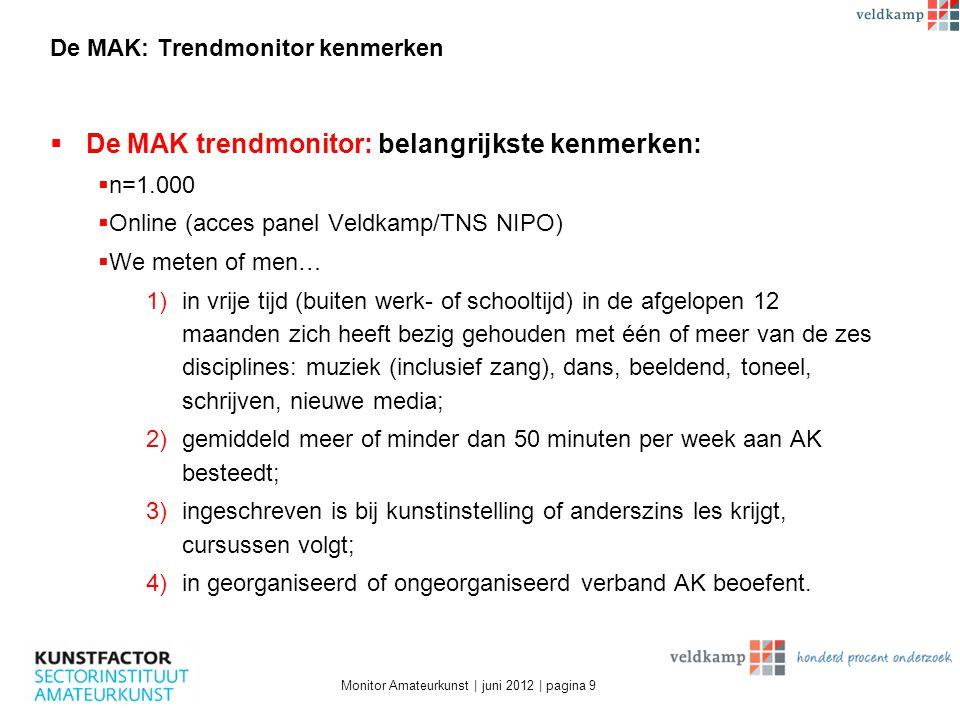 De MAK: Trendmonitor kenmerken  De MAK trendmonitor: belangrijkste kenmerken:  n=1.000  Online (acces panel Veldkamp/TNS NIPO)  We meten of men… 1