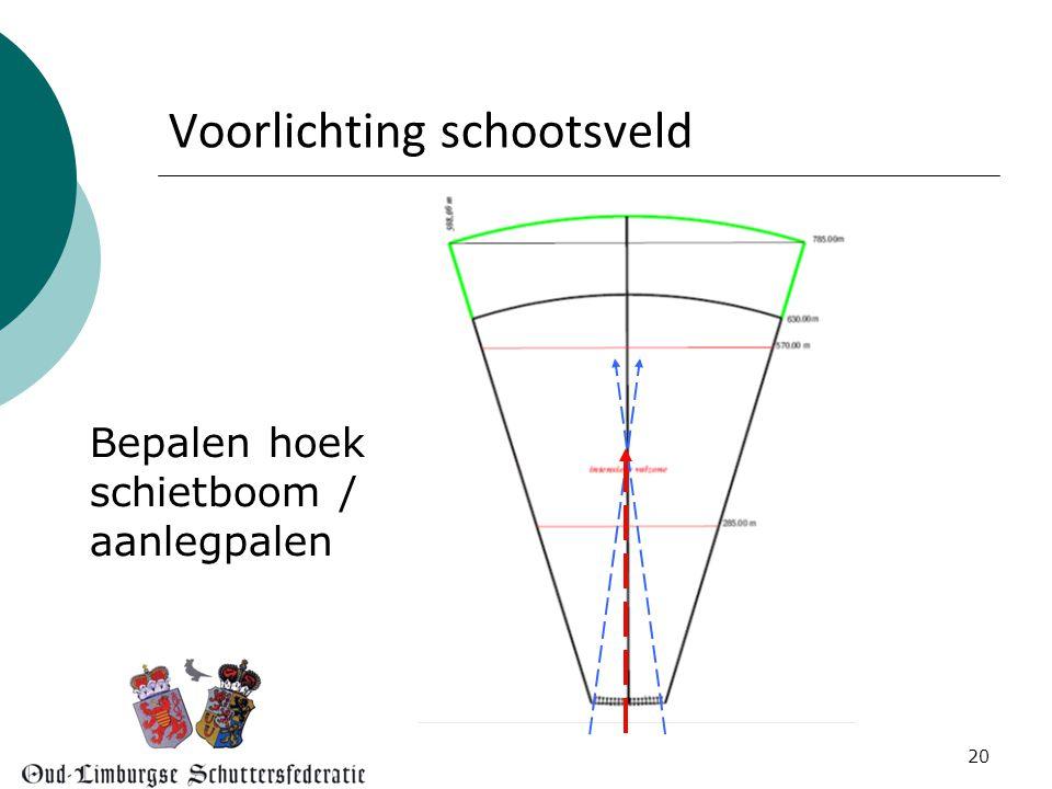 20 Voorlichting schootsveld Bepalen hoek schietboom / aanlegpalen