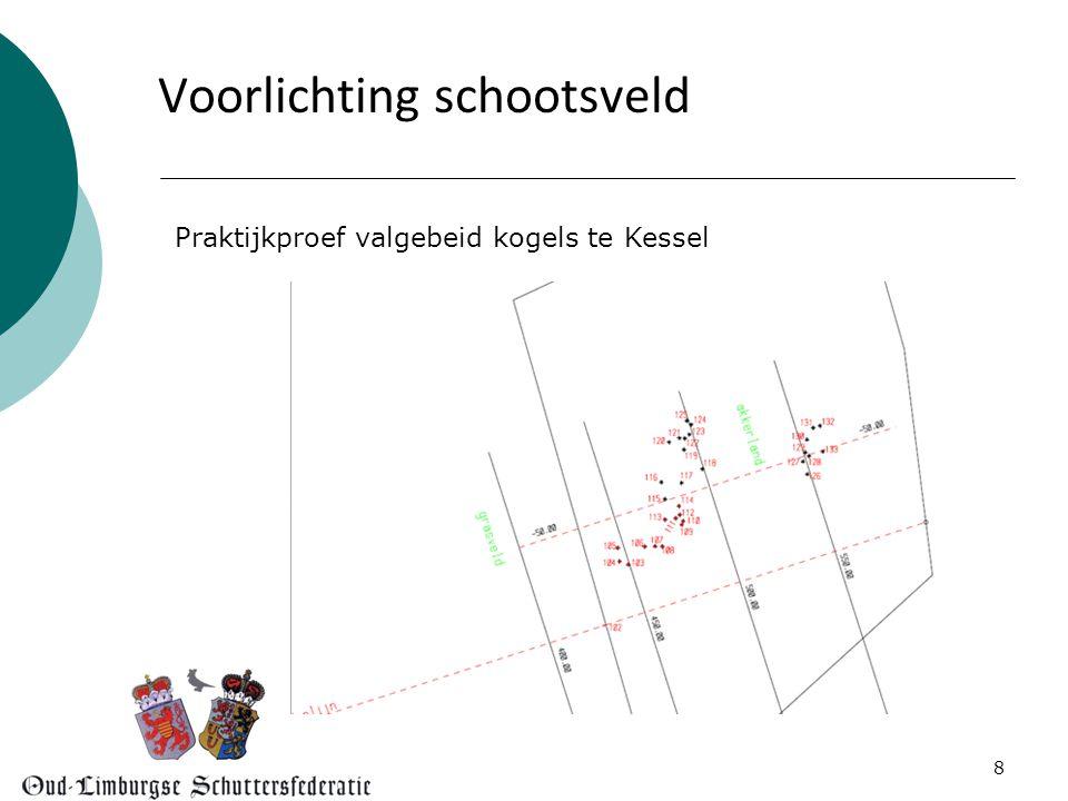 8 Voorlichting schootsveld Praktijkproef valgebeid kogels te Kessel