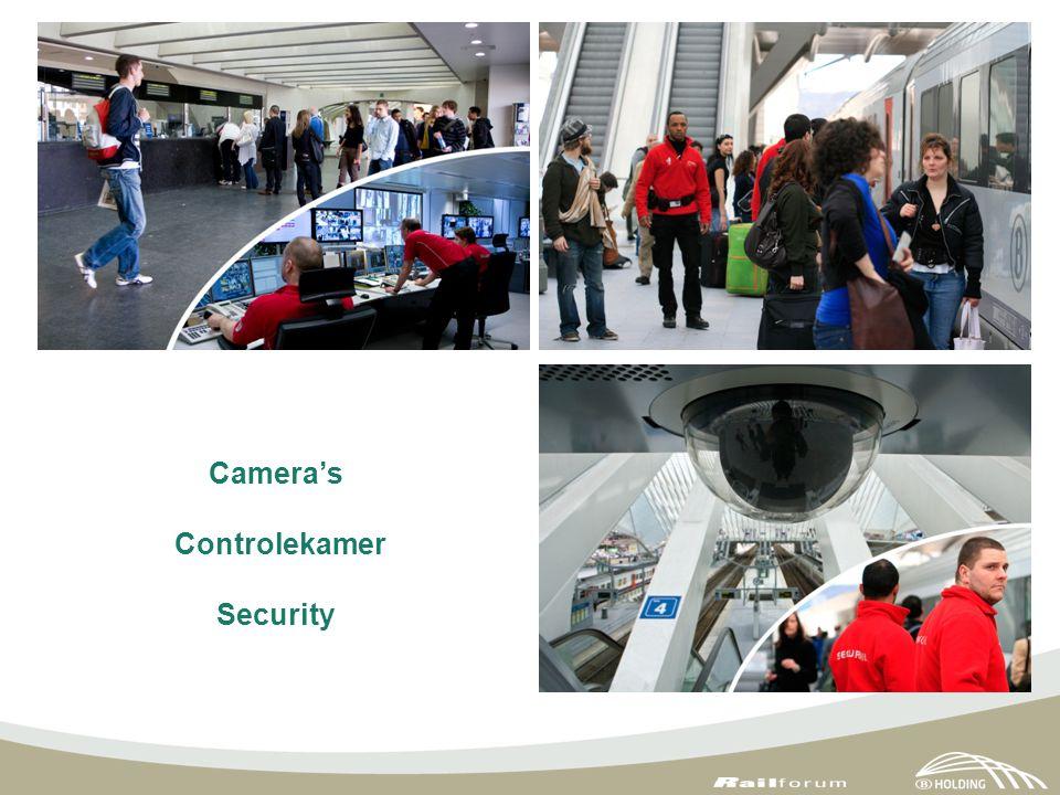 Camera's Controlekamer Security