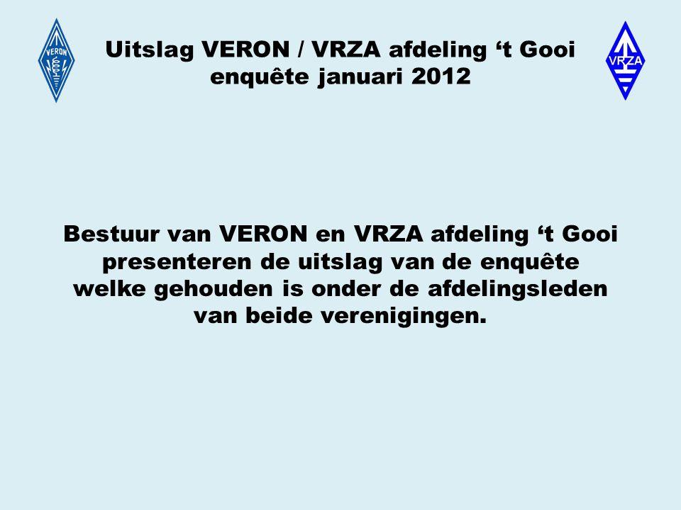 Uitslag VERON / VRZA afdeling 't Gooi enquête januari 2012 Bestuur van VERON en VRZA afdeling 't Gooi presenteren de uitslag van de enquête welke gehouden is onder de afdelingsleden van beide verenigingen.