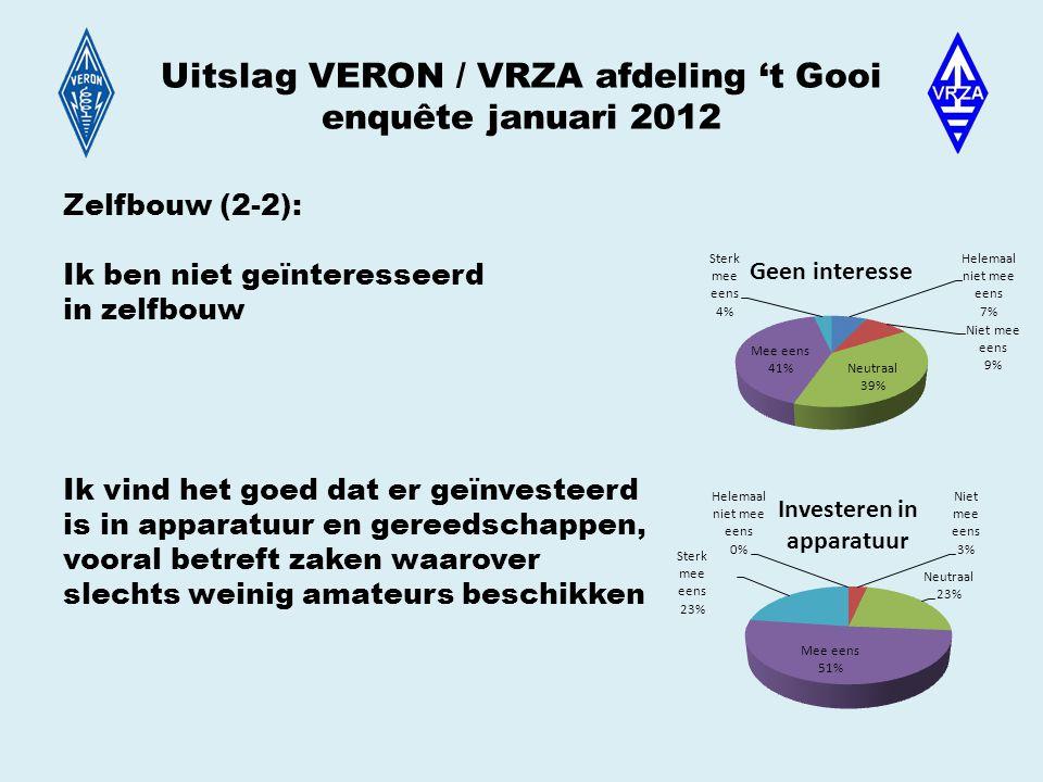 Uitslag VERON / VRZA afdeling 't Gooi enquête januari 2012 Zelfbouw (2-2): Ik ben niet geïnteresseerd in zelfbouw Ik vind het goed dat er geïnvesteerd is in apparatuur en gereedschappen, vooral betreft zaken waarover slechts weinig amateurs beschikken