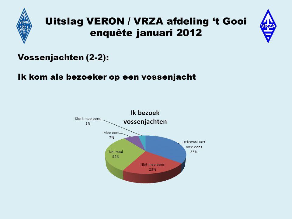 Uitslag VERON / VRZA afdeling 't Gooi enquête januari 2012 Vossenjachten (2-2): Ik kom als bezoeker op een vossenjacht