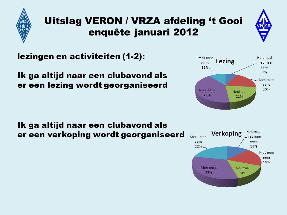 Uitslag VERON / VRZA afdeling 't Gooi enquête januari 2012 lezingen en activiteiten (1-2): Ik ga altijd naar een clubavond als er een lezing wordt georganiseerd Ik ga altijd naar een clubavond als er een verkoping wordt georganiseerd